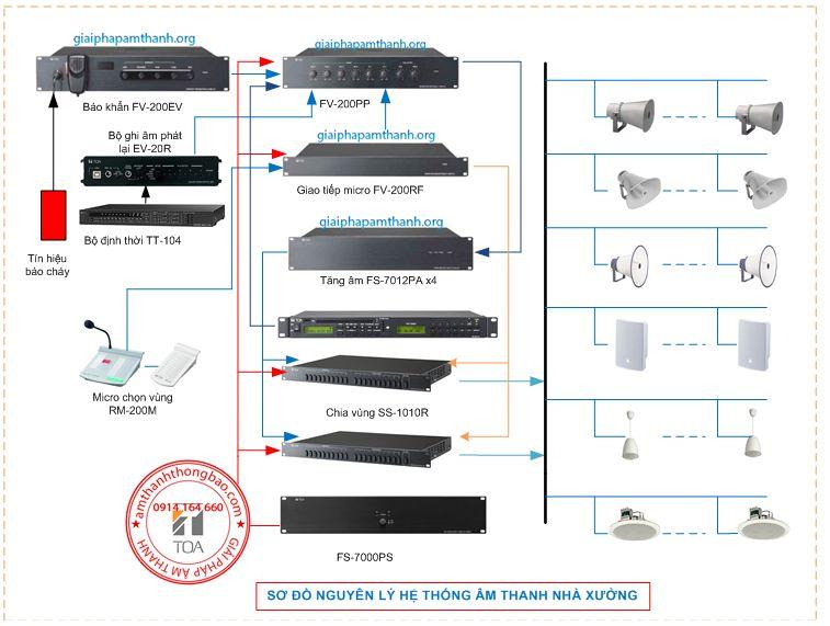 Hệ thống âm thanh thông báo nhà xưởng tại Tây Ninh