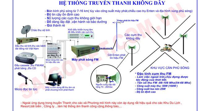 Lắp đặt hệ thống truyền thanh không dây cho phường xã