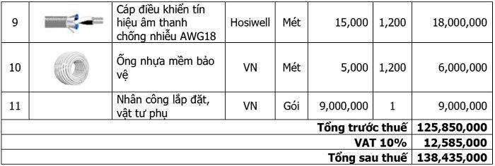 bảng giá âm thanh 15 vùng