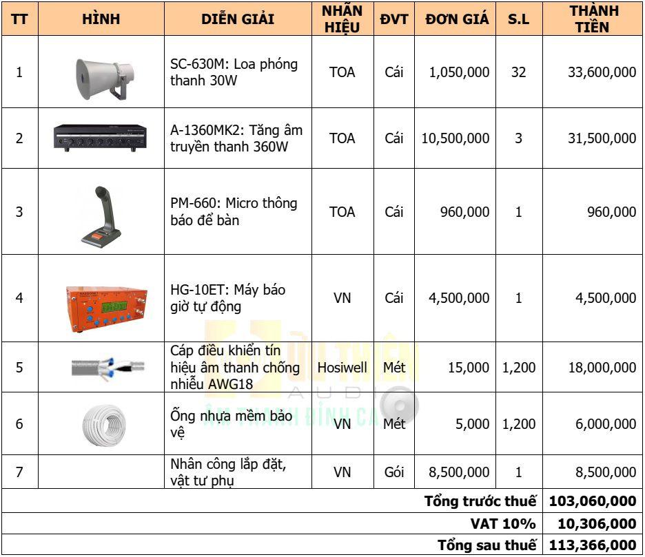 Bảng giá âm thanh nhà xưởng 20000m2