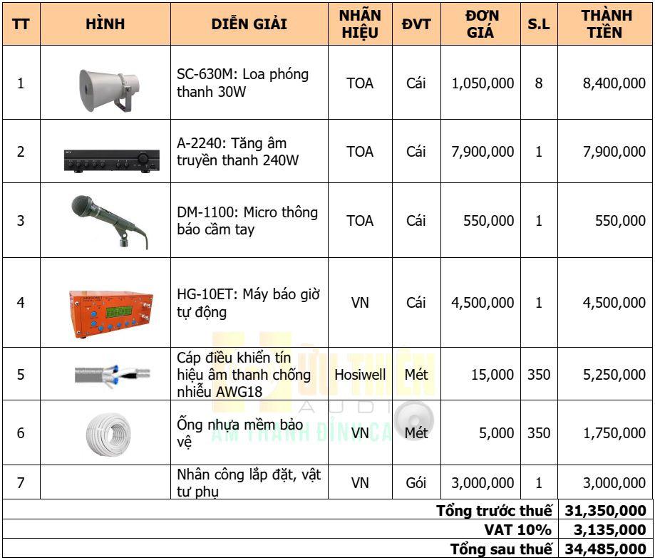 Bảng giá thiết bị âm thanh nhà xưởng 6000m2