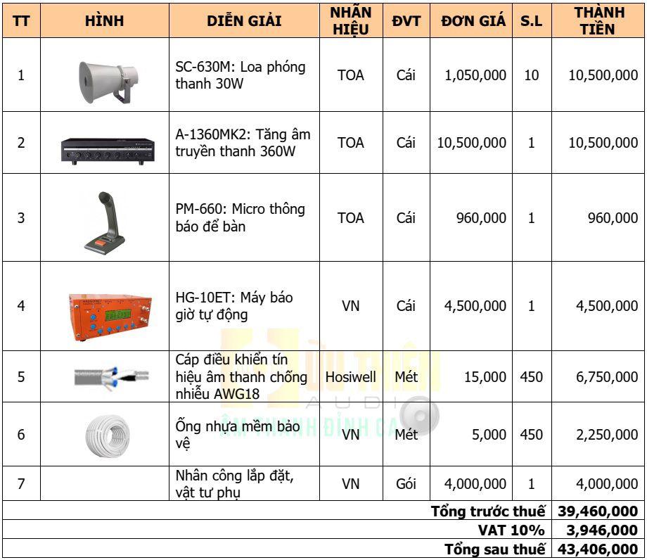 Bảng giá âm thanh nhà xưởng 7500m2